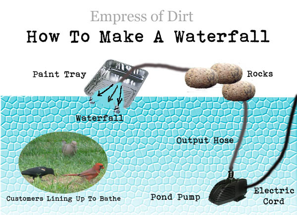 How to make a really simple waterfall for a small garden pond.