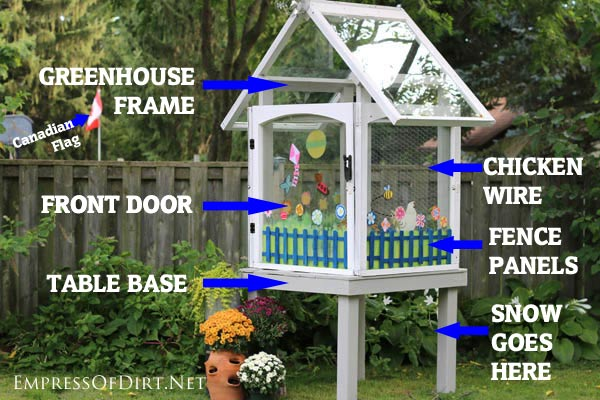 Diagram of DIY Window Greenhouse | empressofdirt.net