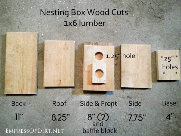 DIY Birdhouses: make a wren nesting box and find out what birds need for a safe and happy home for raising their young. Here you see the wood cuts needed for building the nesting box.