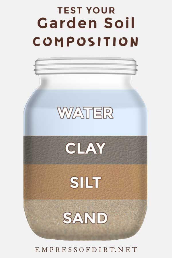 Jar with sand, silt, and clay.