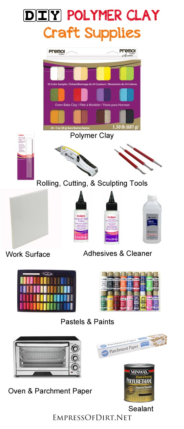 Polymer clay beginner guide