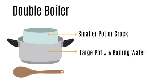 Double boiler example for making beeswax wraps