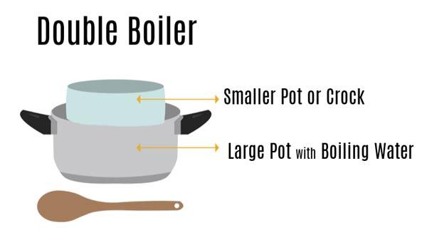 Double boiler.