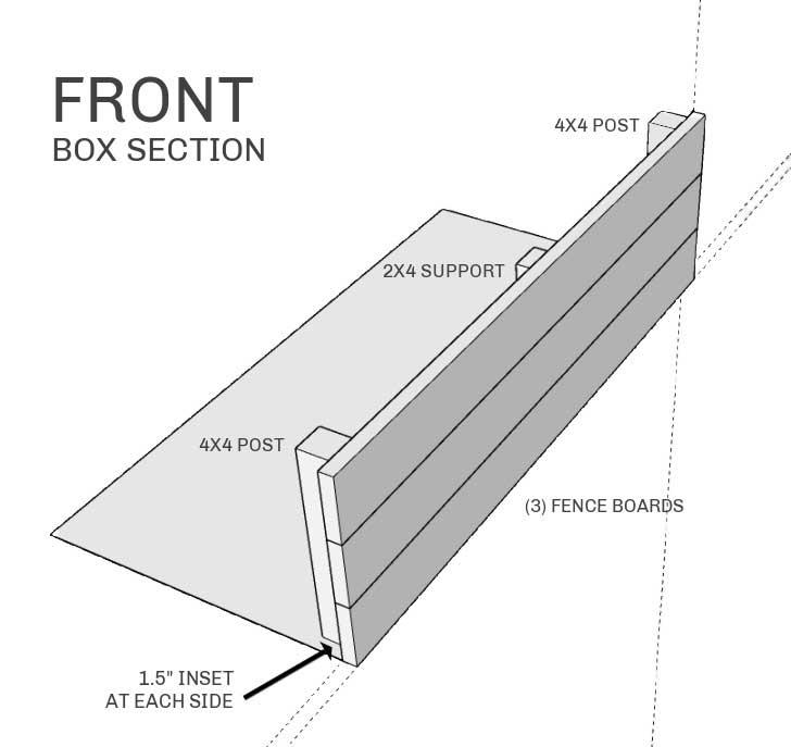 Detalles de la sección frontal de la cama elevada.