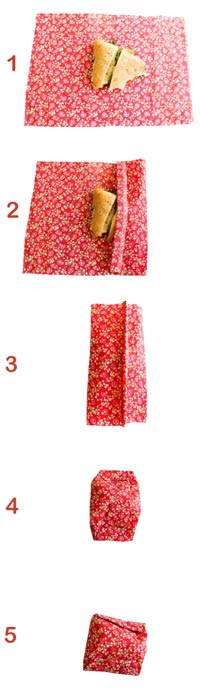Diagram showing how to fold beeswax wraps.