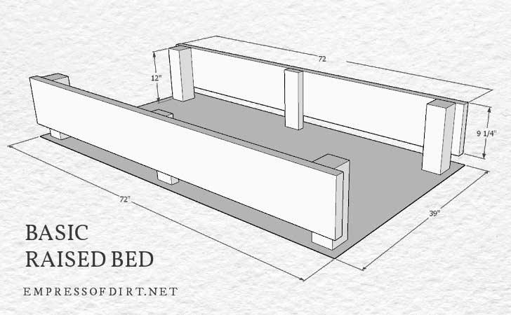 Diagram showing how to assemble basic raised garden bed front and back sections