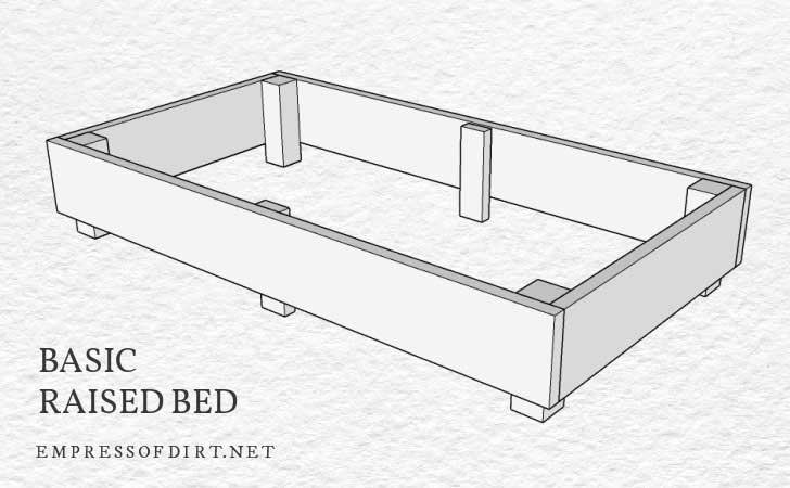 Assembled basic raised garden bed