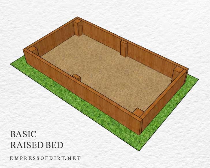 Basic raised bed building plan