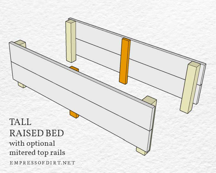 Assembly diagram for tall raised garden bed long sides