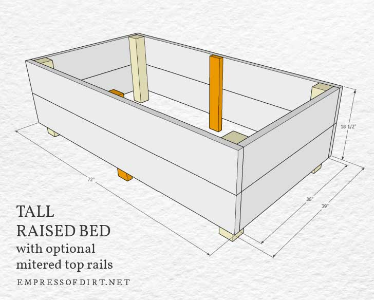 Assembled tall raised garden bed without mitered top rails