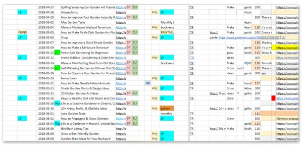 Site Content Spreadsheet for planning Tailwind SmartLoop.