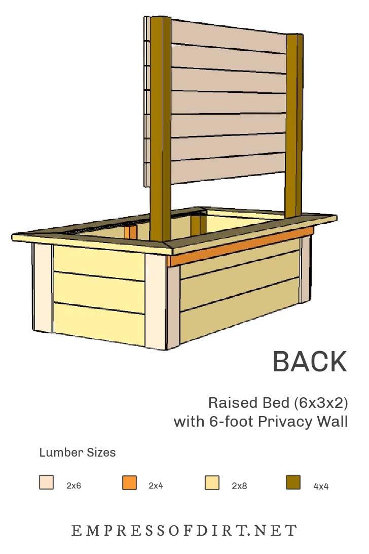 Detalles de la parte posterior del plan de construcción de la pared de privacidad de la cama elevada.