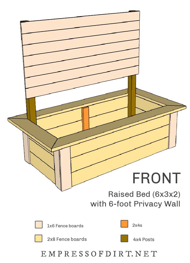 Details of front of raised bed privacy wall building plan.