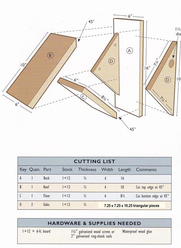 Diagram showing wood cuts and wood cut list.